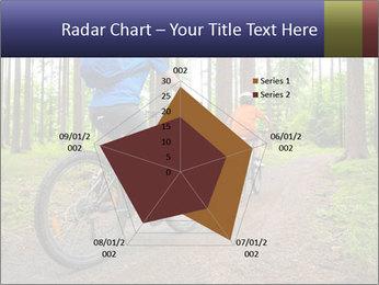 Biking In Forest PowerPoint Template - Slide 51