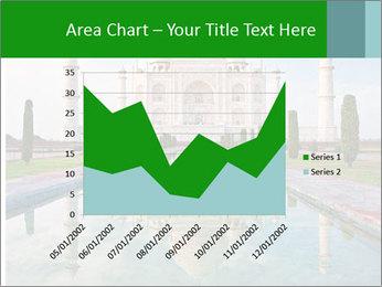 Marble Taj Mahal PowerPoint Template - Slide 53