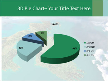 Continent Aerial View PowerPoint Templates - Slide 35