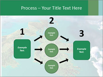 Continent Aerial View PowerPoint Templates - Slide 92