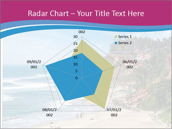 Varkala Beach PowerPoint Templates - Slide 51