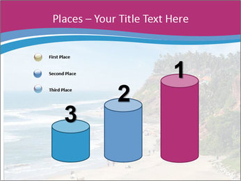 Varkala Beach PowerPoint Templates - Slide 65