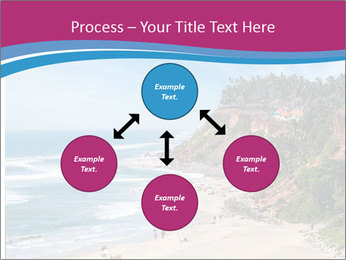 Varkala Beach PowerPoint Templates - Slide 91