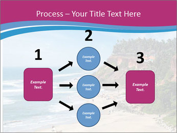 Varkala Beach PowerPoint Templates - Slide 92