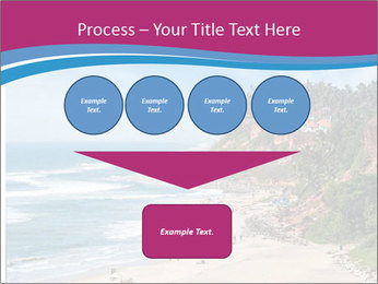 Varkala Beach PowerPoint Templates - Slide 93