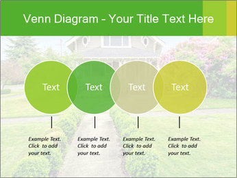 American dream. Beautiful house and green lawn. PowerPoint Template - Slide 32