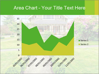 American dream. Beautiful house and green lawn. PowerPoint Template - Slide 53