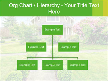 American dream. Beautiful house and green lawn. PowerPoint Template - Slide 66