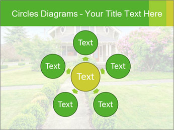 American dream. Beautiful house and green lawn. PowerPoint Template - Slide 78