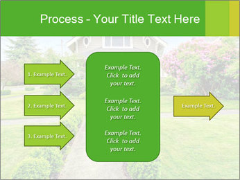 American dream. Beautiful house and green lawn. PowerPoint Template - Slide 85