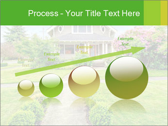 American dream. Beautiful house and green lawn. PowerPoint Template - Slide 87