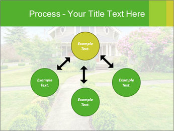 American dream. Beautiful house and green lawn. PowerPoint Template - Slide 91