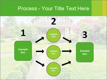 American dream. Beautiful house and green lawn. PowerPoint Template - Slide 92