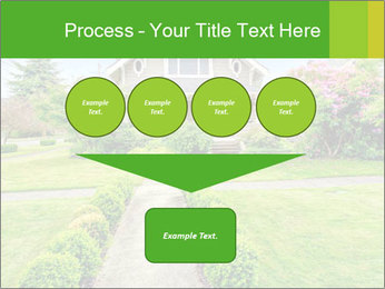 American dream. Beautiful house and green lawn. PowerPoint Template - Slide 93