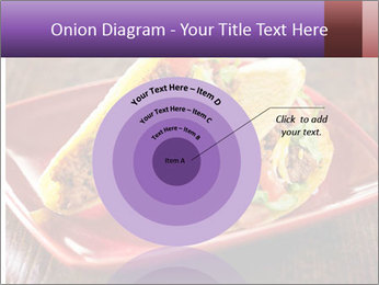 Ethnic Mexican Food PowerPoint Templates - Slide 61