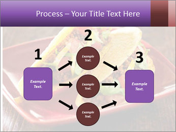 Ethnic Mexican Food PowerPoint Templates - Slide 92