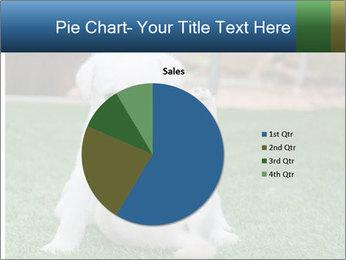 White Puppy PowerPoint Templates - Slide 36