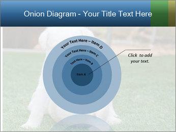 White Puppy PowerPoint Templates - Slide 61