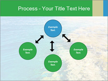 Idyll Seascape PowerPoint Template - Slide 91