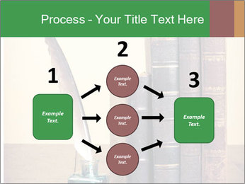 Books And Ink PowerPoint Template - Slide 92