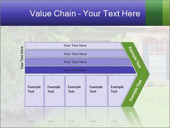 Green Neighbourhood PowerPoint Template - Slide 27