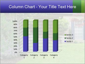 Green Neighbourhood PowerPoint Template - Slide 50