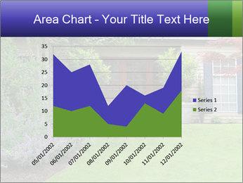 Green Neighbourhood PowerPoint Template - Slide 53