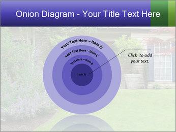 Green Neighbourhood PowerPoint Template - Slide 61