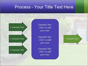 Green Neighbourhood PowerPoint Template - Slide 85
