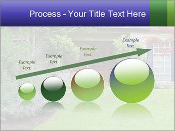 Green Neighbourhood PowerPoint Template - Slide 87