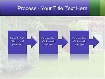 Green Neighbourhood PowerPoint Template - Slide 88