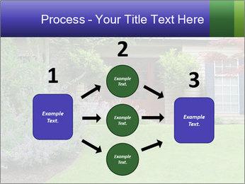 Green Neighbourhood PowerPoint Template - Slide 92