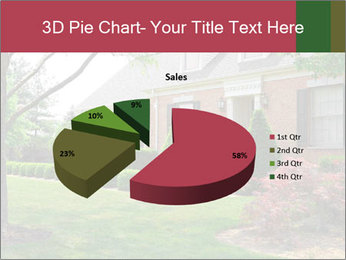 Wealthy House PowerPoint Template - Slide 35