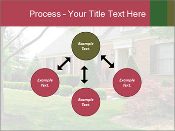 Wealthy House PowerPoint Template - Slide 91
