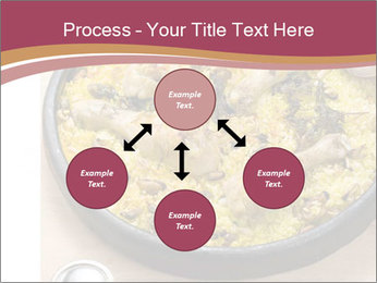 Spanish Dish PowerPoint Template - Slide 91