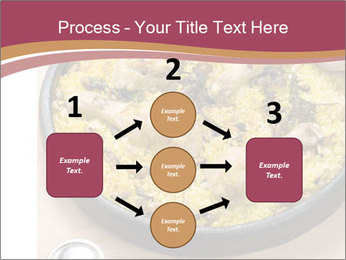 Spanish Dish PowerPoint Template - Slide 92