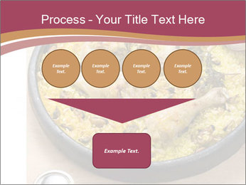 Spanish Dish PowerPoint Template - Slide 93