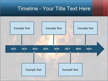 Summer Fire Camp PowerPoint Template - Slide 28