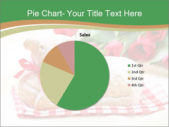 Easter Sheep Cake PowerPoint Template - Slide 36