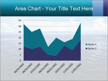 Blue Oceanic Water PowerPoint Templates - Slide 53