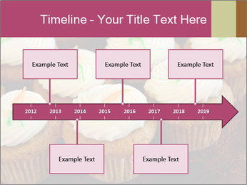 Cute Cupcakes PowerPoint Templates - Slide 28