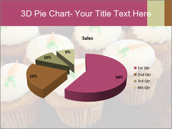 Cute Cupcakes PowerPoint Templates - Slide 35