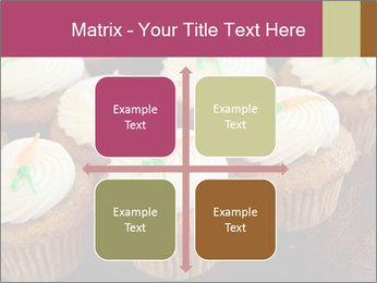 Cute Cupcakes PowerPoint Templates - Slide 37