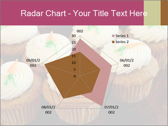 Cute Cupcakes PowerPoint Templates - Slide 51