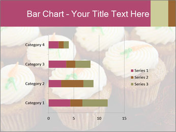 Cute Cupcakes PowerPoint Templates - Slide 52