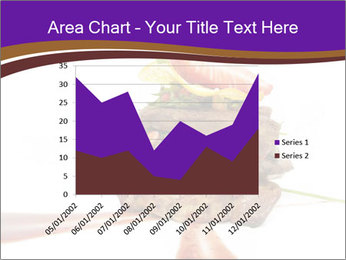 Gourmet Meat PowerPoint Template - Slide 53