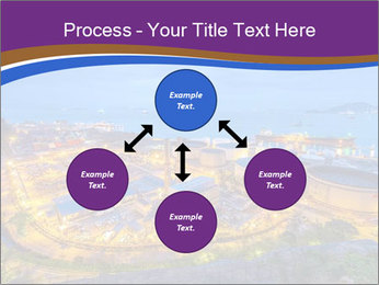 Cemistry Industry PowerPoint Templates - Slide 91