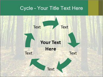 Green Forest PowerPoint Templates - Slide 62