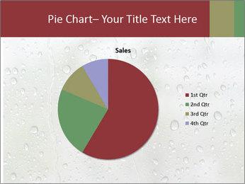 Wet Window PowerPoint Templates - Slide 36