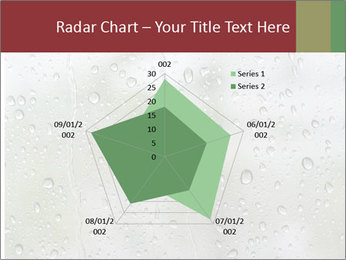 Wet Window PowerPoint Templates - Slide 51